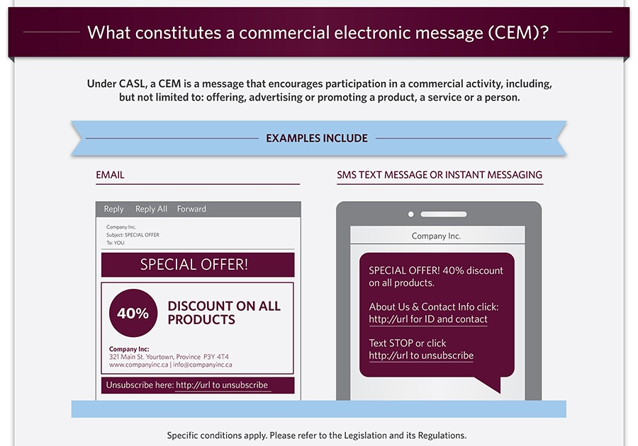 Understanding CASL - Canada's Anti-Spam Legislation