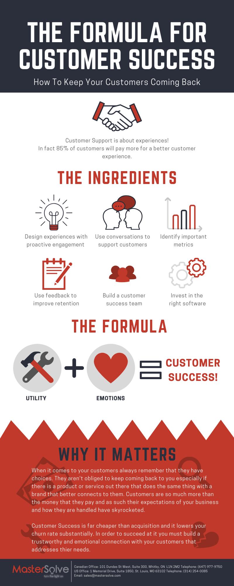 The Formula for Customer Success