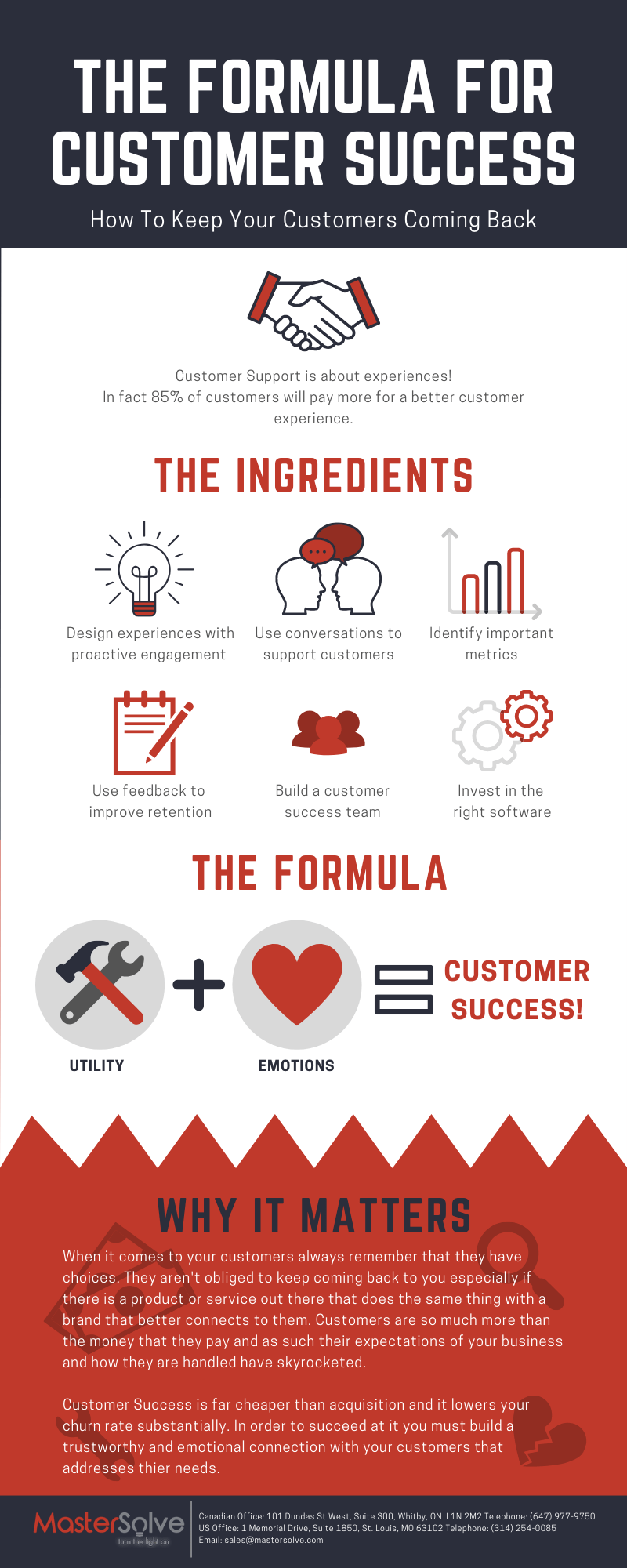 Customer Success Formula – How To Keep Your Customers Coming Back